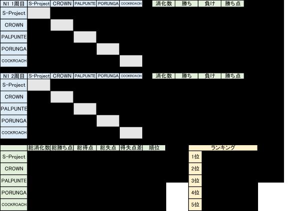 sn-result20160628-4