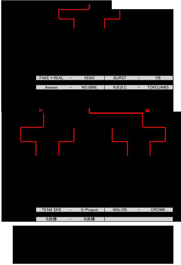 sn-final20160628-2